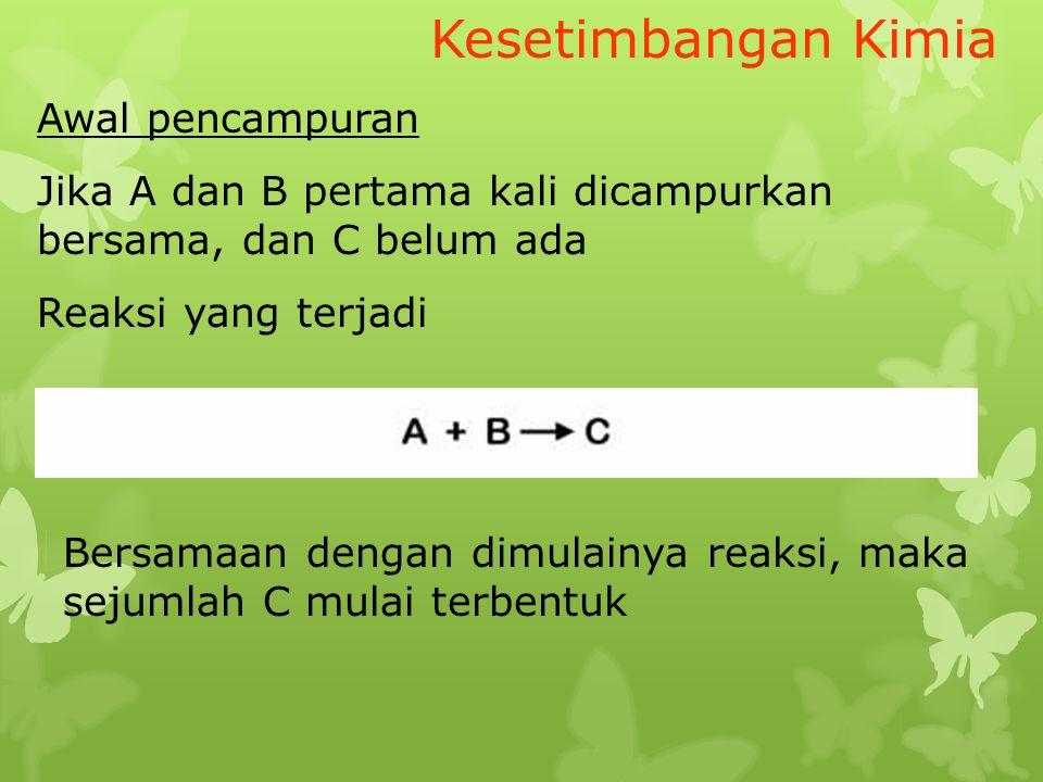 Kesetimbangan Kimia Awal pencampuran Jika A dan B pertama kali dicampurkan bersama, dan C belum ada Reaksi yang terjadi Bersamaan dengan dimulainya re