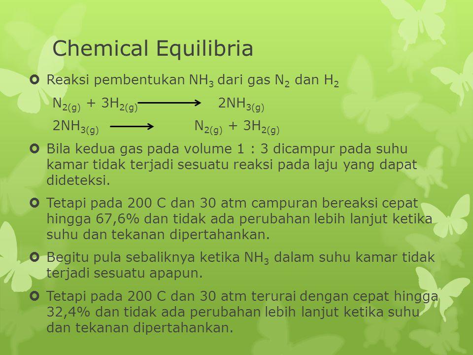Chemical Equilibria  Reaksi pembentukan NH 3 dari gas N 2 dan H 2 N 2(g) + 3H 2(g) 2NH 3(g) 2NH 3(g) N 2(g) + 3H 2(g)  Bila kedua gas pada volume 1 : 3 dicampur pada suhu kamar tidak terjadi sesuatu reaksi pada laju yang dapat dideteksi.