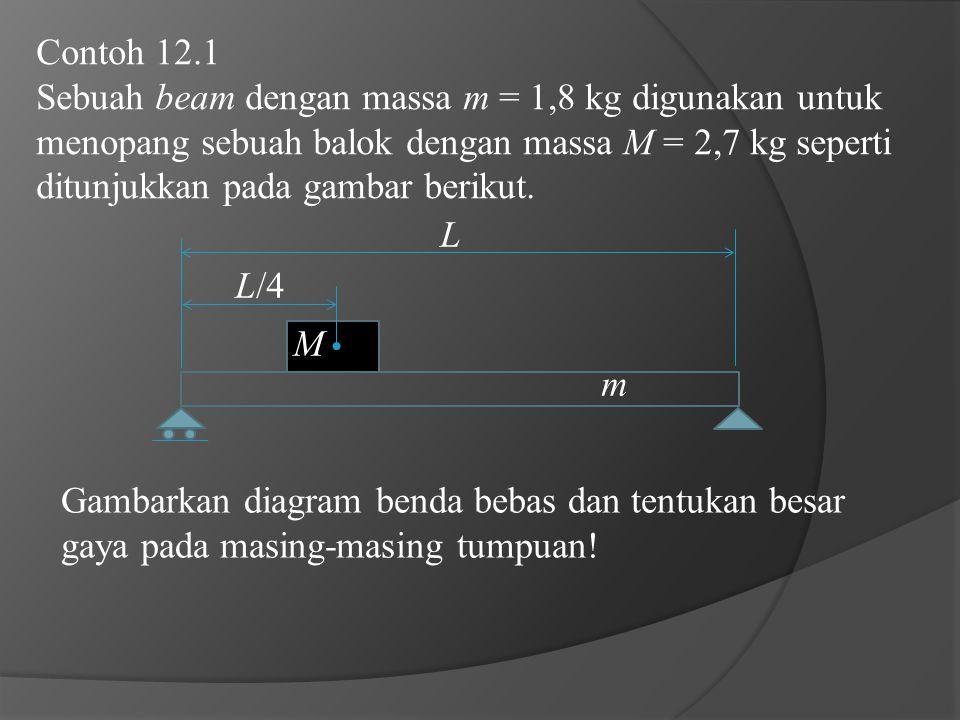 Contoh 12.1 Sebuah beam dengan massa m = 1,8 kg digunakan untuk menopang sebuah balok dengan massa M = 2,7 kg seperti ditunjukkan pada gambar berikut.