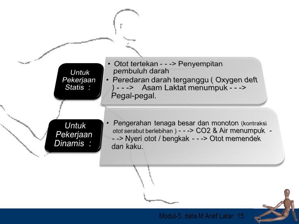Modul-5, data M Arief Latar15