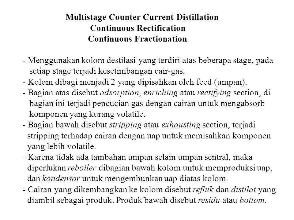 Multistage Counter Current Distillation Continuous Rectification Continuous Fractionation - Menggunakan kolom destilasi yang terdiri atas beberapa sta