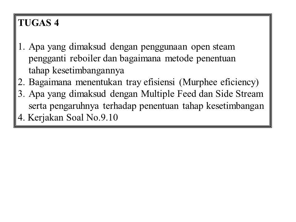 TUGAS 4 1. Apa yang dimaksud dengan penggunaan open steam pengganti reboiler dan bagaimana metode penentuan tahap kesetimbangannya 2. Bagaimana menent