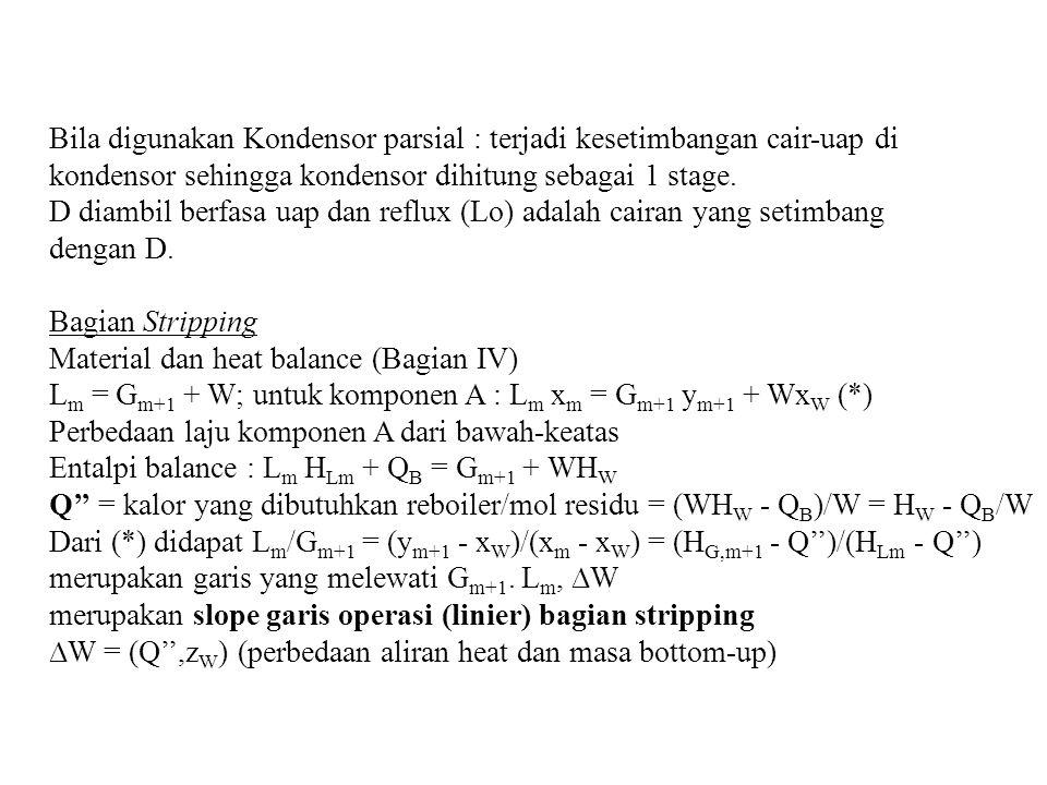 Bila digunakan Kondensor parsial : terjadi kesetimbangan cair-uap di kondensor sehingga kondensor dihitung sebagai 1 stage. D diambil berfasa uap dan