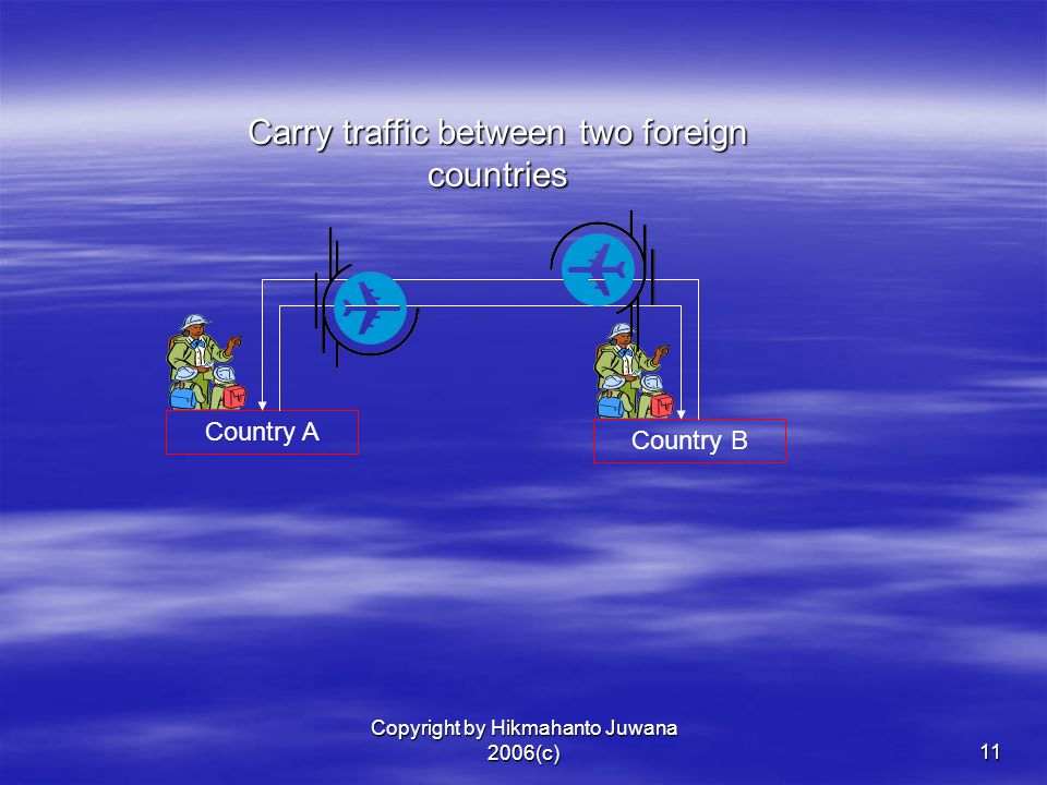 Copyright by Hikmahanto Juwana 2006(c)11 Country A Country B Carry traffic between two foreign countries