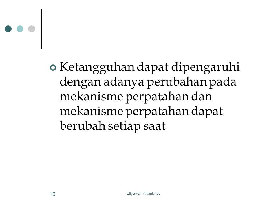 Ellyawan Arbintarso 10 Ketangguhan dapat dipengaruhi dengan adanya perubahan pada mekanisme perpatahan dan mekanisme perpatahan dapat berubah setiap s