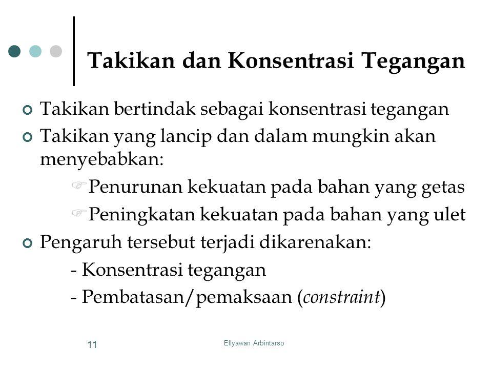 Ellyawan Arbintarso 11 Takikan dan Konsentrasi Tegangan Takikan bertindak sebagai konsentrasi tegangan Takikan yang lancip dan dalam mungkin akan meny