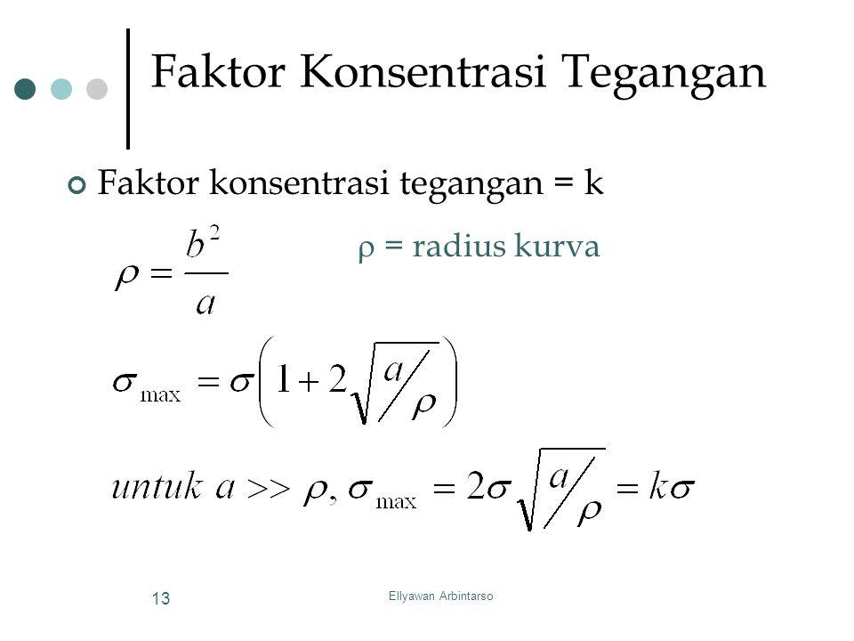 Ellyawan Arbintarso 13 Faktor Konsentrasi Tegangan Faktor konsentrasi tegangan = k  = radius kurva
