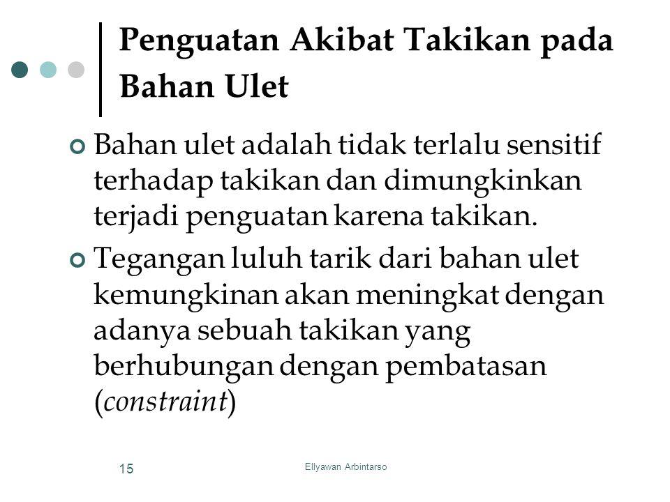 Ellyawan Arbintarso 15 Penguatan Akibat Takikan pada Bahan Ulet Bahan ulet adalah tidak terlalu sensitif terhadap takikan dan dimungkinkan terjadi pen
