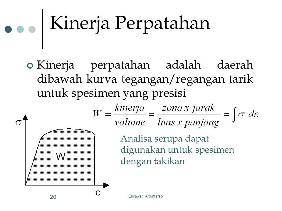 Ellyawan Arbintarso 20 Kinerja Perpatahan Kinerja perpatahan adalah daerah dibawah kurva tegangan/regangan tarik untuk spesimen yang presisi Analisa s