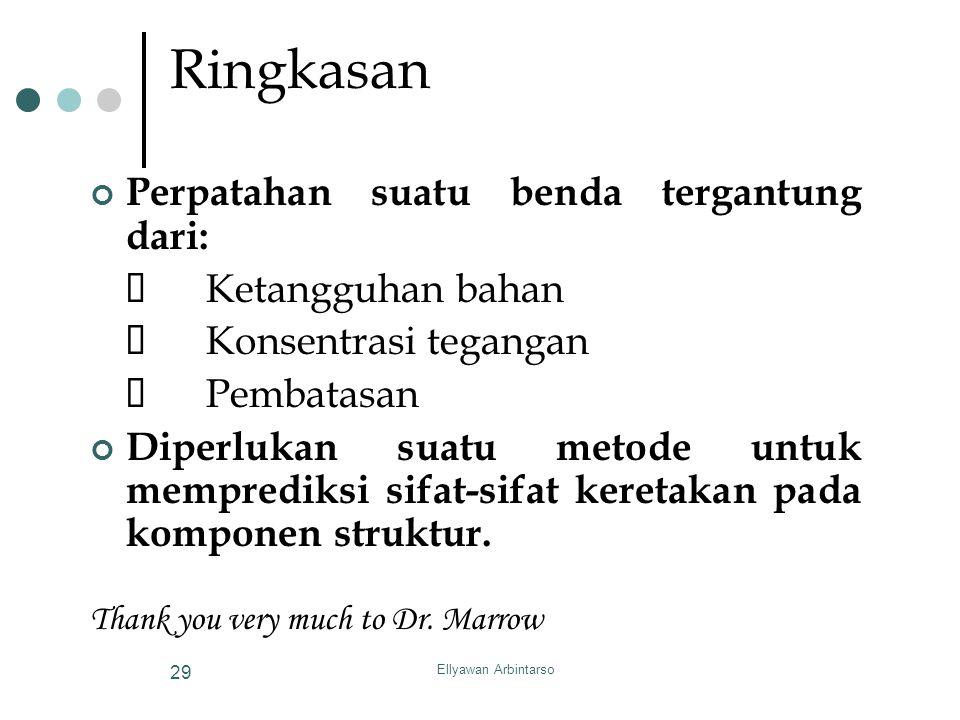 Ellyawan Arbintarso 29 Ringkasan Perpatahan suatu benda tergantung dari: Ketangguhan bahan Konsentrasi tegangan Pembatasan Diperlukan suatu metode unt