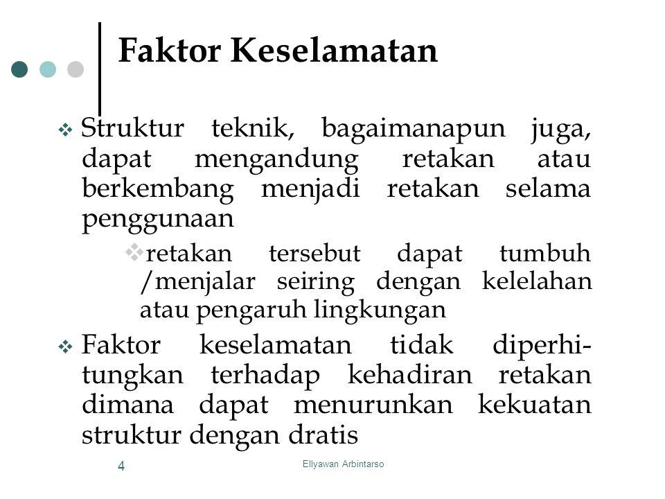 Ellyawan Arbintarso 15 Penguatan Akibat Takikan pada Bahan Ulet Bahan ulet adalah tidak terlalu sensitif terhadap takikan dan dimungkinkan terjadi penguatan karena takikan.