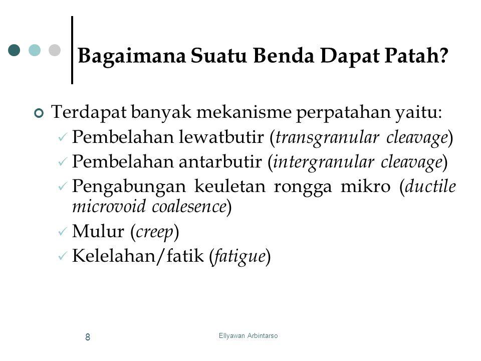 Ellyawan Arbintarso 8 Bagaimana Suatu Benda Dapat Patah? Terdapat banyak mekanisme perpatahan yaitu: Pembelahan lewatbutir ( transgranular cleavage )