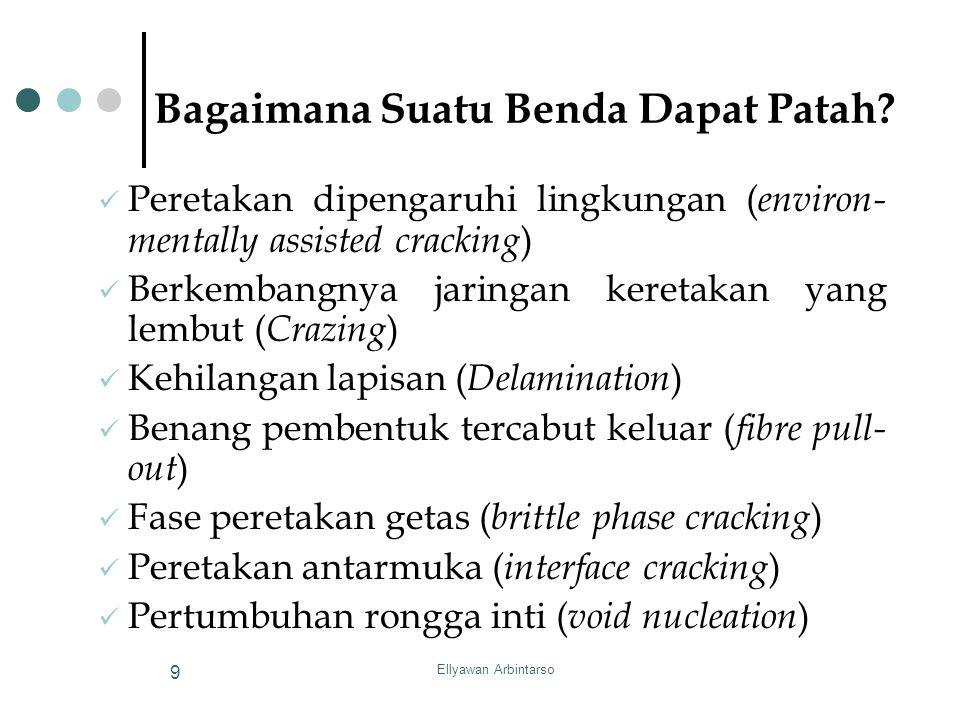 Ellyawan Arbintarso 9 Peretakan dipengaruhi lingkungan ( environ- mentally assisted cracking ) Berkembangnya jaringan keretakan yang lembut ( Crazing