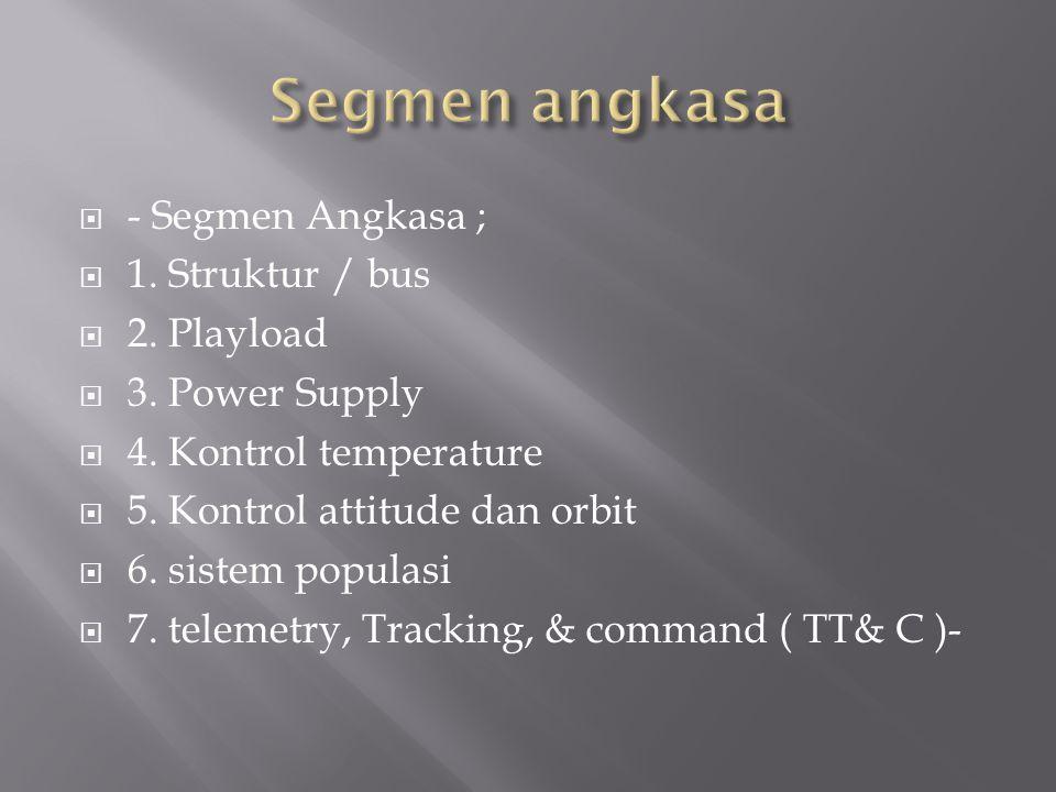 - Segmen Angkasa ;  1. Struktur / bus  2. Playload  3.