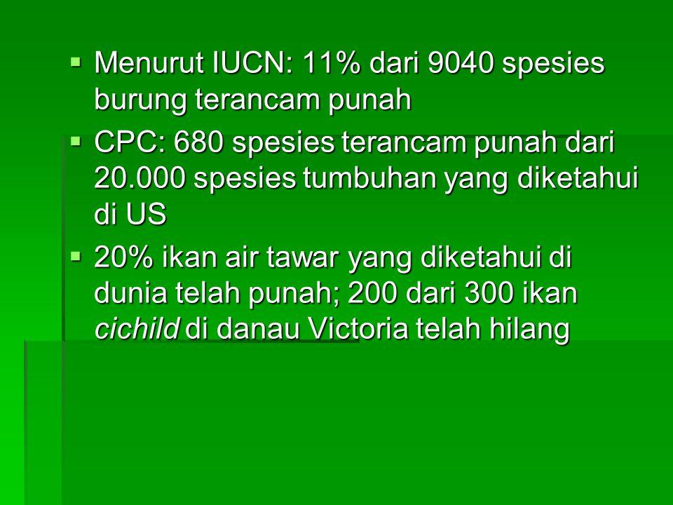 MMMMenurut IUCN: 11% dari 9040 spesies burung terancam punah CCCCPC: 680 spesies terancam punah dari 20.000 spesies tumbuhan yang diketahui di