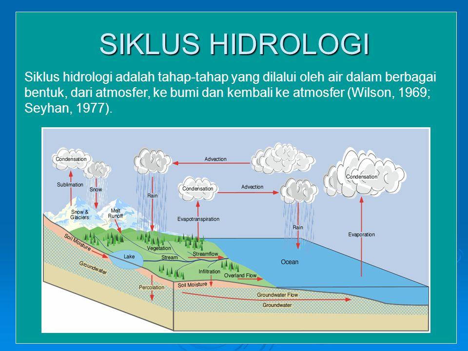 AWAN DAN PRESIPITASI Awan adalah suatu bentukan hasil proses kondensasi yang digambarkan sebagai kumpulan butiran air atau kristal es kecil (Lutgens dan Tarbuck, 1982) Presipitasi adalah istilah yang digunakan untuk seluruh air dalam bentuk cair atau padat (kristal es) yang berukuran cukup besar untuk jatuh ke permukaan bumi (Stull, 2000) Hydrometeor meliputi bentuk butir awan dan kristal yang sangat kecil hingga presipitasi terbesar seperti hail.