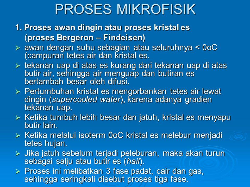 PROSES MIKROFISIK 1. Proses awan dingin atau proses kristal es (proses Bergeron – Findeisen)  awan dengan suhu sebagian atau seluruhnya < 0oC (campur
