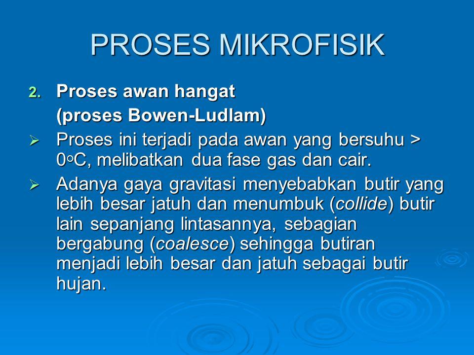 2. Proses awan hangat (proses Bowen-Ludlam)  Proses ini terjadi pada awan yang bersuhu > 0 O C, melibatkan dua fase gas dan cair.  Adanya gaya gravi