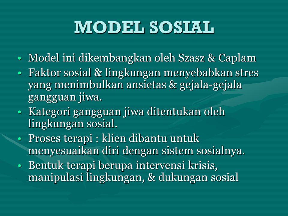 MODEL SOSIAL Model ini dikembangkan oleh Szasz & CaplamModel ini dikembangkan oleh Szasz & Caplam Faktor sosial & lingkungan menyebabkan stres yang me