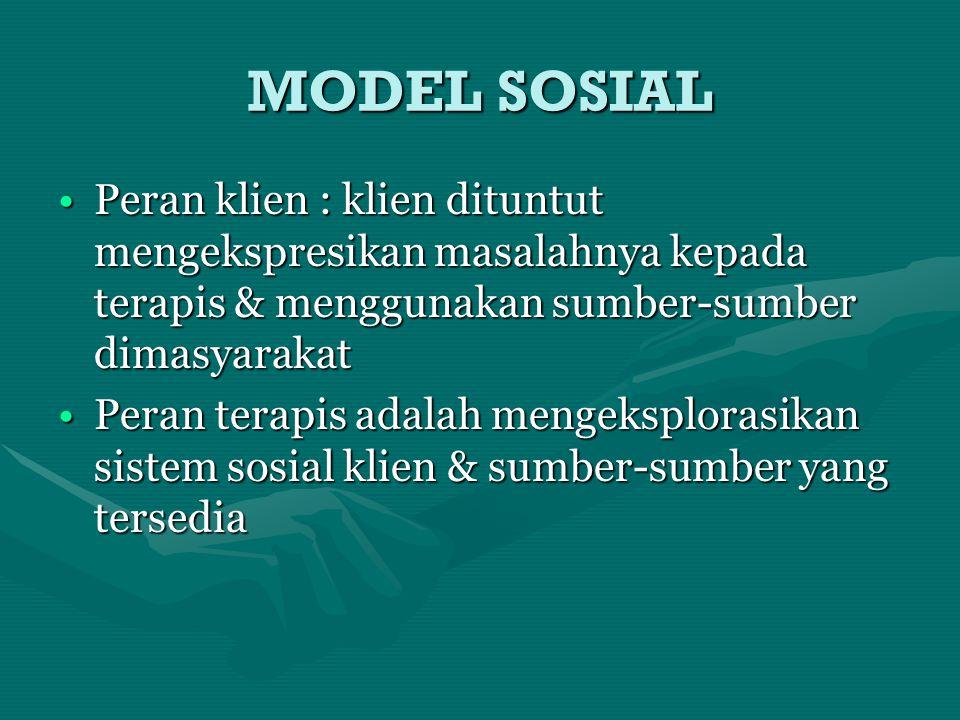 MODEL SOSIAL Peran klien : klien dituntut mengekspresikan masalahnya kepada terapis & menggunakan sumber-sumber dimasyarakatPeran klien : klien ditunt