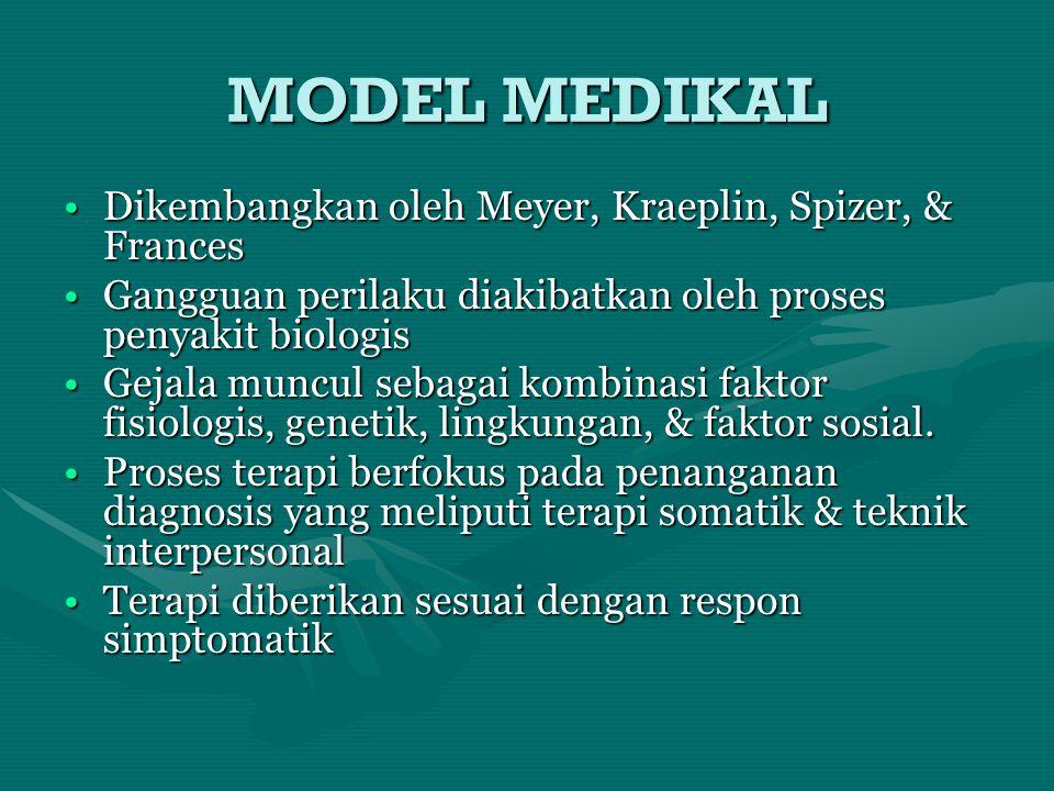 MODEL MEDIKAL Dikembangkan oleh Meyer, Kraeplin, Spizer, & FrancesDikembangkan oleh Meyer, Kraeplin, Spizer, & Frances Gangguan perilaku diakibatkan o