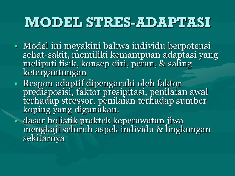 MODEL STRES-ADAPTASI Model ini meyakini bahwa individu berpotensi sehat-sakit, memiliki kemampuan adaptasi yang meliputi fisik, konsep diri, peran, &
