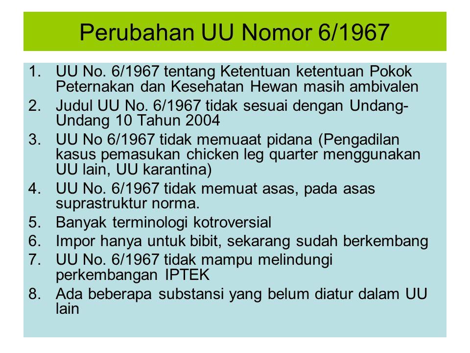 Perubahan UU Nomor 6/1967 Materi Krusial: 1.Judul undang-undang 2.Terminologi bibit 3.Status lahan penggembalaan 4.Premiks sebagai sediaan obat hewan atau pakan 5.Pemasukan produk hewan dari negara atau zona