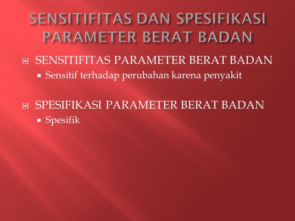  SENSITIFITAS PARAMETER BERAT BADAN  Sensitif terhadap perubahan karena penyakit  SPESIFIKASI PARAMETER BERAT BADAN  Spesifik