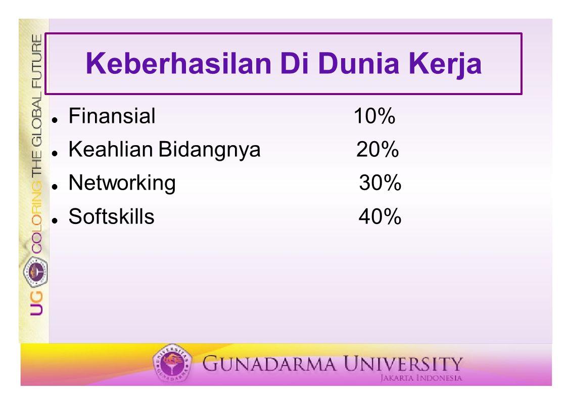 Keberhasilan Di Dunia Kerja Finansial10% Keahlian Bidangnya 20% Networking 30% Softskills 40%