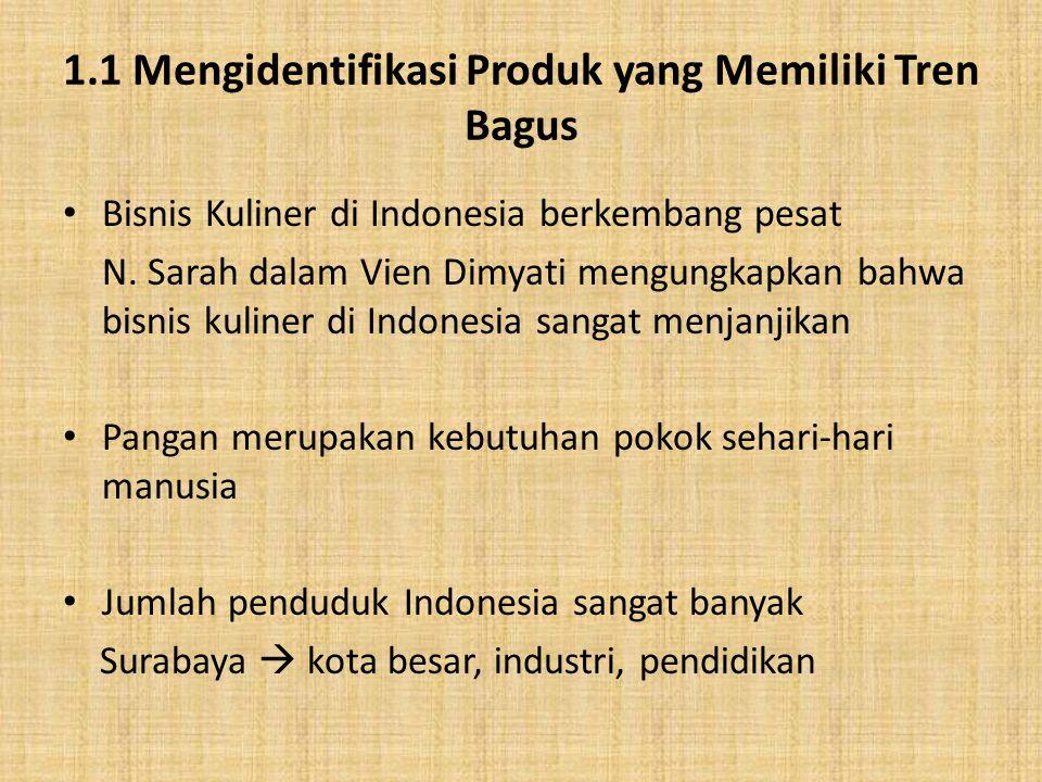 1.1 Mengidentifikasi Produk yang Memiliki Tren Bagus Bisnis Kuliner di Indonesia berkembang pesat N. Sarah dalam Vien Dimyati mengungkapkan bahwa bisn