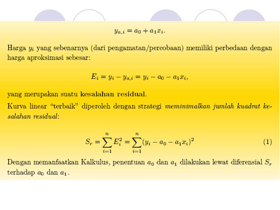 Contoh Linearisasi Regresi linear pada (log x, log y) b 2 = 1.75 x y log xlog y 10.5 0-0.301 21.7 0.3010.226 33.4 0.4770.534 45.7 0.6020.753 58.4 0.6990.922 log y = 1.75 log x – 0.300 log a 2 = – 0.300 a 2 = 10 -0.3 = 0.5 y = 0.5x 1.75