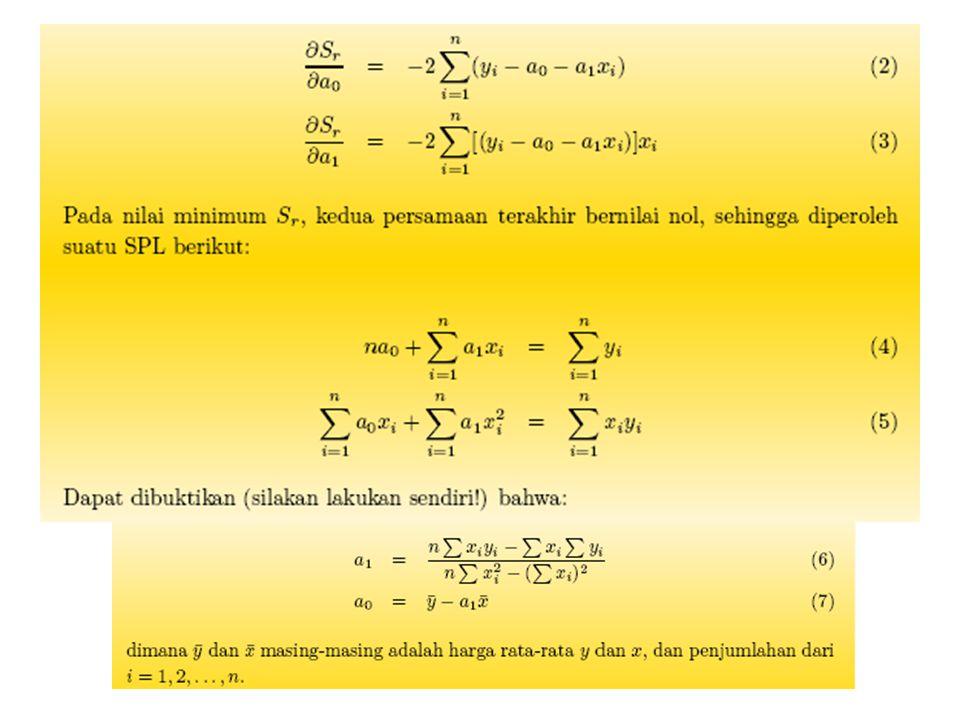 Pelinieran Model Eksponensial y = Ce bx Misalkan kita akan mencocokkan data dg fungsi : y = Ce bx Lakukan pelinieran sbb :  y = Ce bx  ln(y)=ln(C)+bxln(e)  ln(y)=ln(C)+bx  ln(e)=1 Definisikan :  Y=ln(y)  a=ln(C)  X=x Persamaan Regresi Liniernya : Y = a + bX Lakukan pengubahan (x i,y i )  (x i,ln(y i )) lalu hitung a dan b Dari persamaan a=ln(C) di dapat C=e a Masukkan nilai b dan C dalam persamaan eksponensial y = Ce bx
