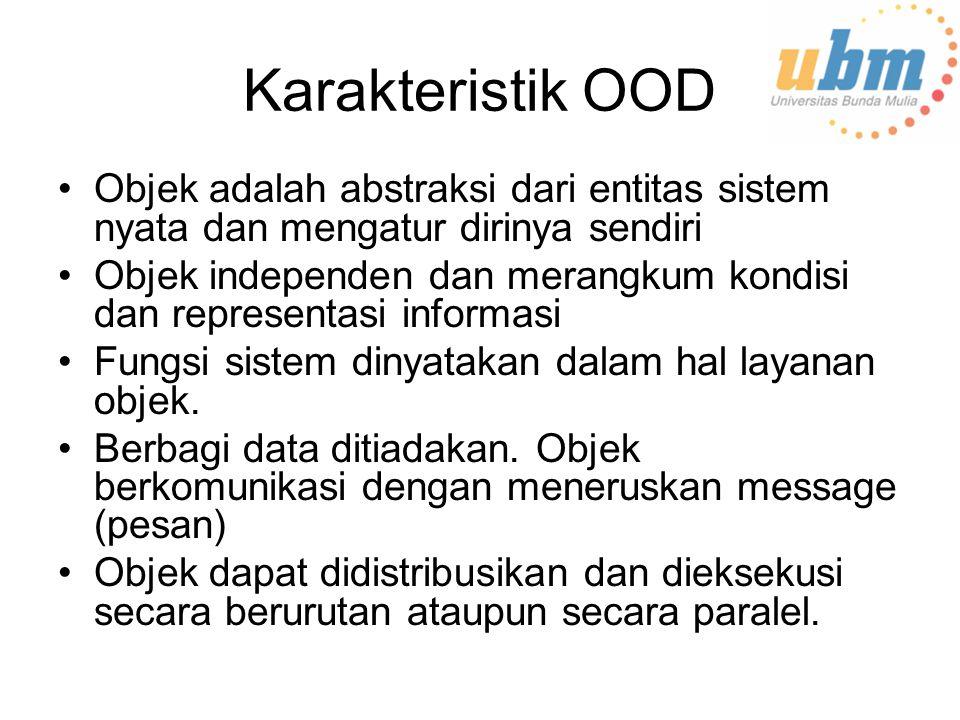 Karakteristik OOD Objek adalah abstraksi dari entitas sistem nyata dan mengatur dirinya sendiri Objek independen dan merangkum kondisi dan representasi informasi Fungsi sistem dinyatakan dalam hal layanan objek.
