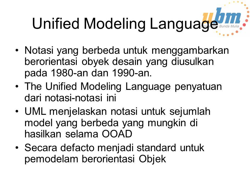 Unified Modeling Language Notasi yang berbeda untuk menggambarkan berorientasi obyek desain yang diusulkan pada 1980-an dan 1990-an.