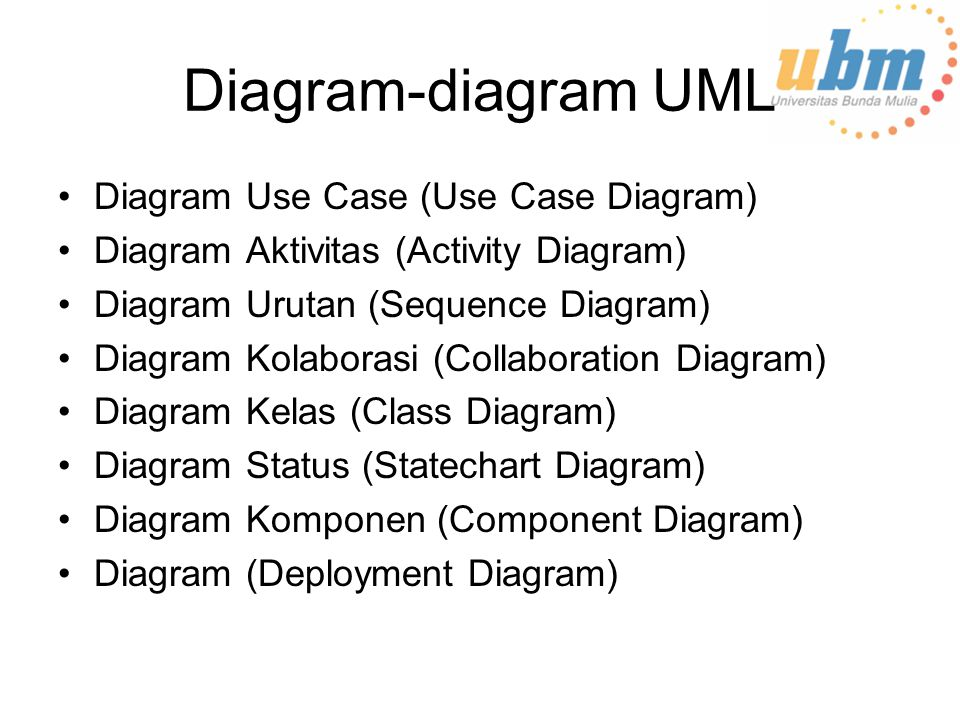 Diagram-diagram UML Diagram Use Case (Use Case Diagram) Diagram Aktivitas (Activity Diagram) Diagram Urutan (Sequence Diagram) Diagram Kolaborasi (Col