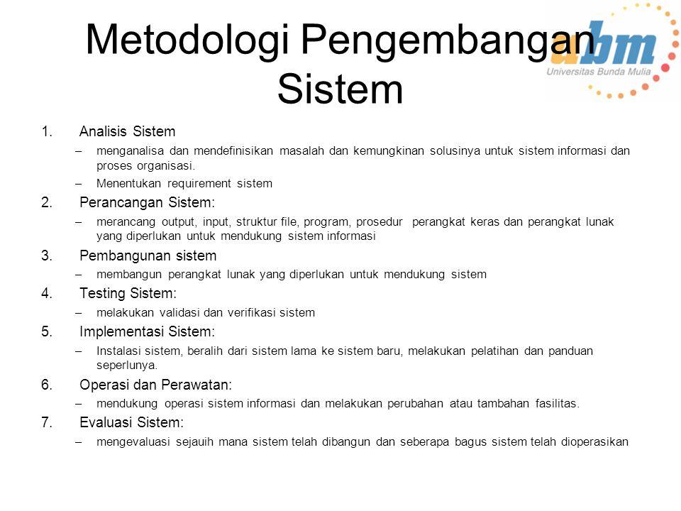 Metodologi Pengembangan Sistem 1.Analisis Sistem –menganalisa dan mendefinisikan masalah dan kemungkinan solusinya untuk sistem informasi dan proses organisasi.