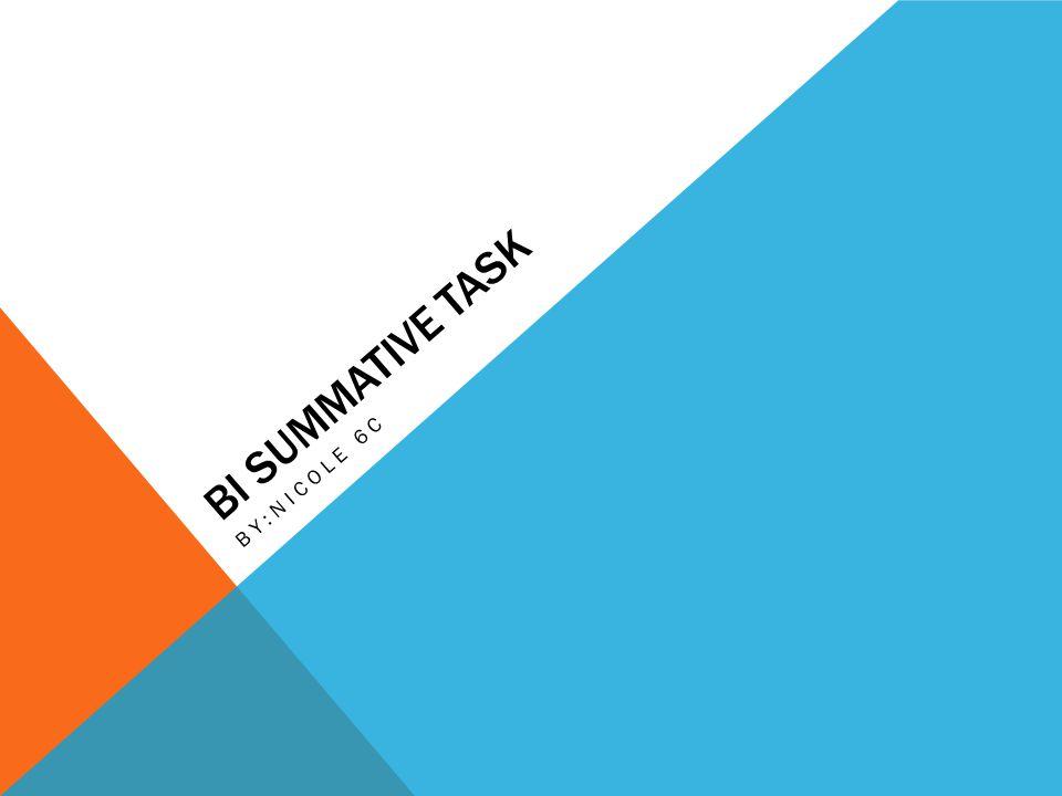 BI SUMMATIVE TASK BY:NICOLE 6C