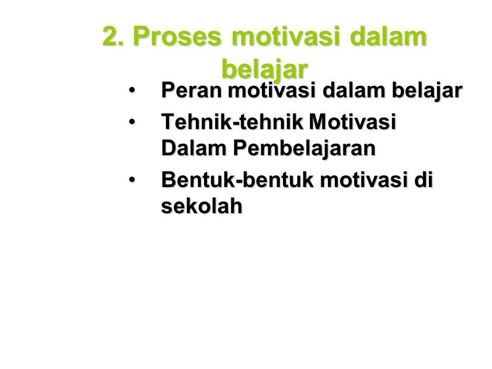 2. Proses motivasi dalam belajar Peran motivasi dalam belajarPeran motivasi dalam belajar Tehnik-tehnik Motivasi Dalam PembelajaranTehnik-tehnik Motiv