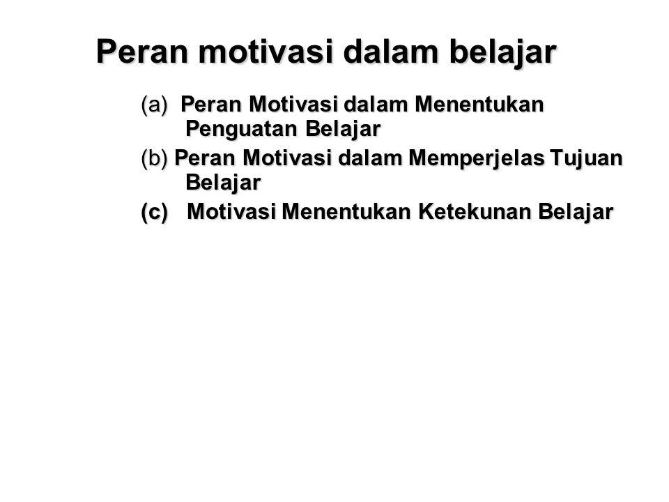 Peran motivasi dalam belajar (a) Peran Motivasi dalam Menentukan Penguatan Belajar (b) Peran Motivasi dalam Memperjelas Tujuan Belajar (c) Motivasi Me