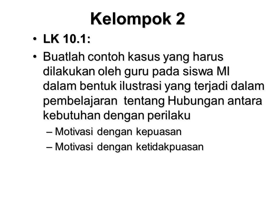 Kelompok 2 LK 10.1:LK 10.1: Buatlah contoh kasus yang harus dilakukan oleh guru pada siswa MI dalam bentuk ilustrasi yang terjadi dalam pembelajaran t