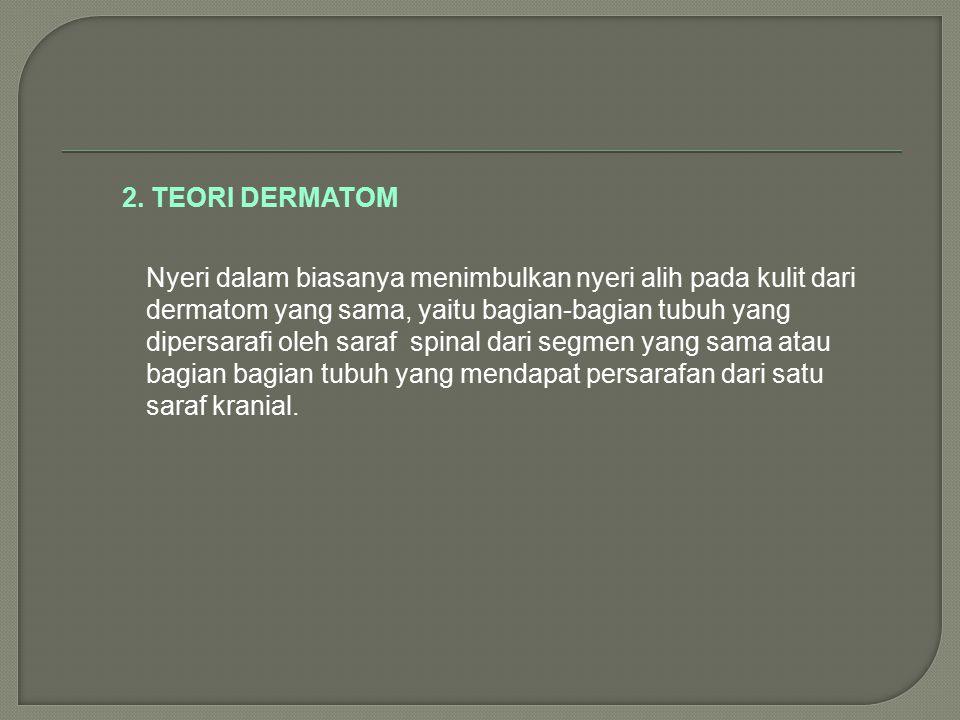 2. TEORI DERMATOM Nyeri dalam biasanya menimbulkan nyeri alih pada kulit dari dermatom yang sama, yaitu bagian-bagian tubuh yang dipersarafi oleh sara
