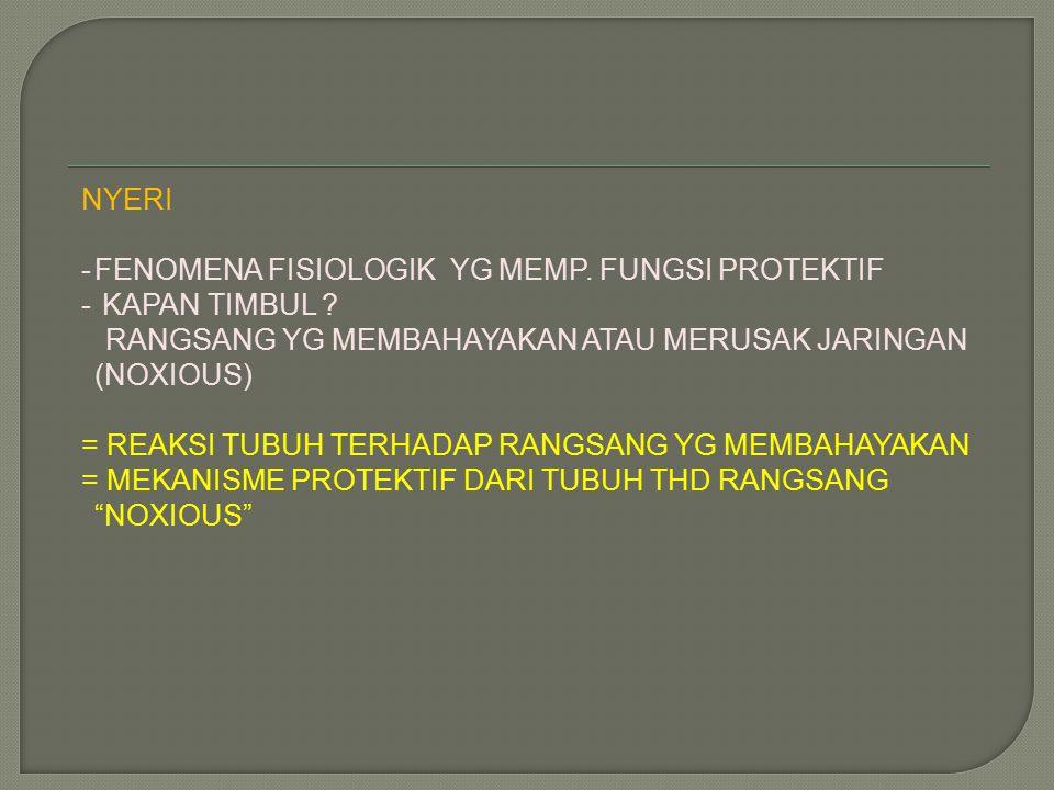 NYERI -FENOMENA FISIOLOGIK YG MEMP. FUNGSI PROTEKTIF - KAPAN TIMBUL ? RANGSANG YG MEMBAHAYAKAN ATAU MERUSAK JARINGAN (NOXIOUS) = REAKSI TUBUH TERHADAP