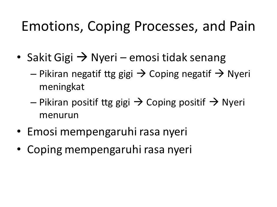 Emotions, Coping Processes, and Pain Sakit Gigi  Nyeri – emosi tidak senang – Pikiran negatif ttg gigi  Coping negatif  Nyeri meningkat – Pikiran p