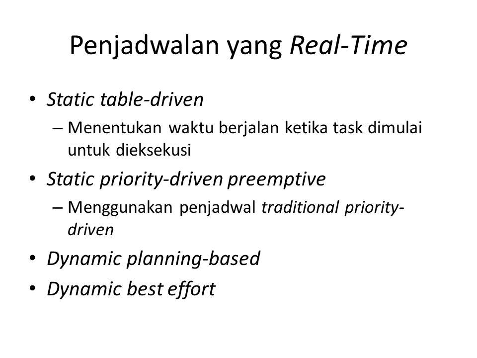 Penjadwalan yang Real-Time Static table-driven – Menentukan waktu berjalan ketika task dimulai untuk dieksekusi Static priority-driven preemptive – Me