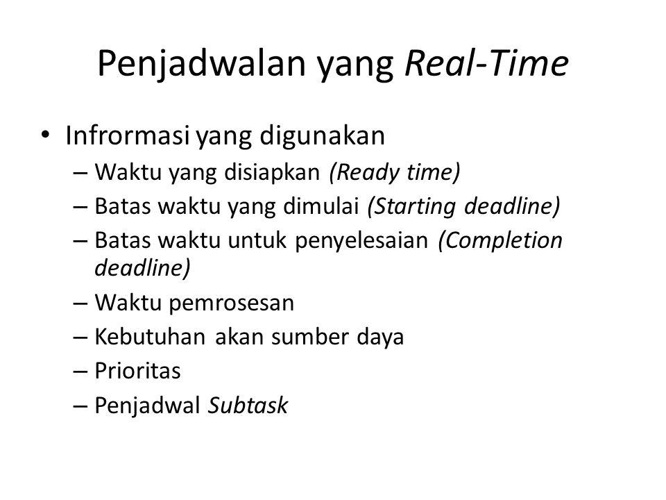 Penjadwalan yang Real-Time Infrormasi yang digunakan – Waktu yang disiapkan (Ready time) – Batas waktu yang dimulai (Starting deadline) – Batas waktu