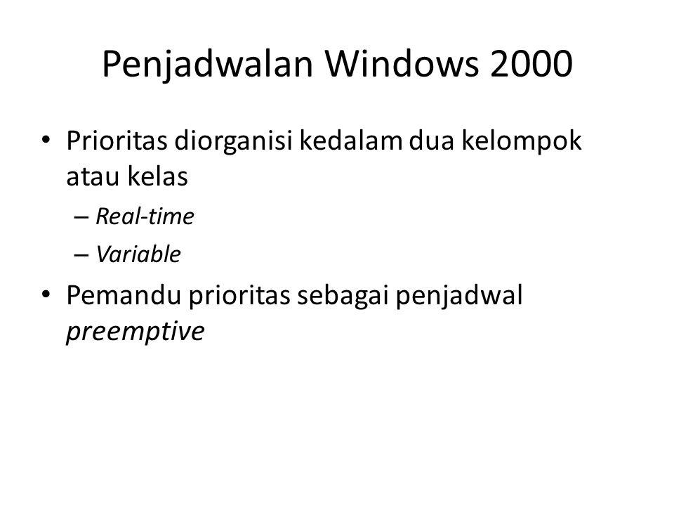 Penjadwalan Windows 2000 Prioritas diorganisi kedalam dua kelompok atau kelas – Real-time – Variable Pemandu prioritas sebagai penjadwal preemptive