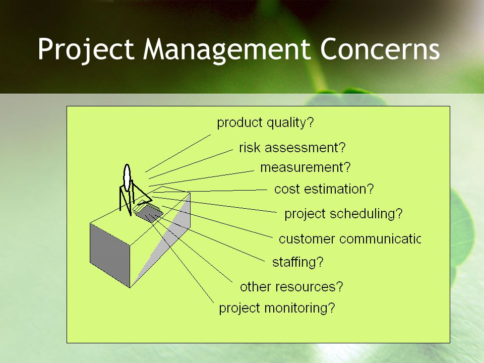 Why Projects Fail.