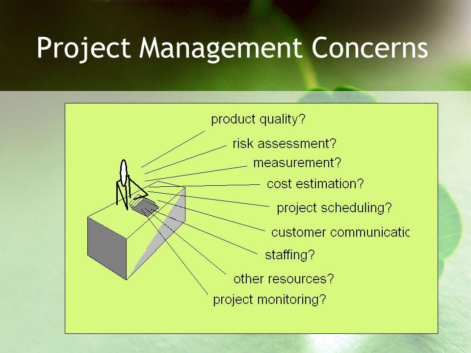 Project Management Concerns