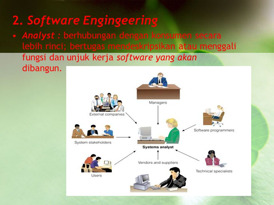 2. Software Engingeering Analyst : berhubungan dengan konsumen secara lebih rinci; bertugas mendeskripsikan atau menggali fungsi dan unjuk kerja softw