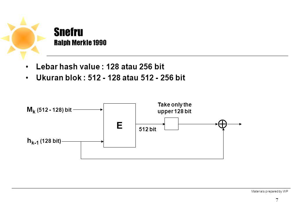 Materials prepared by WP 8 The E-box in Snefru S-box 30  data byte 29 data byte 30 data byte 31 Output byte 30...